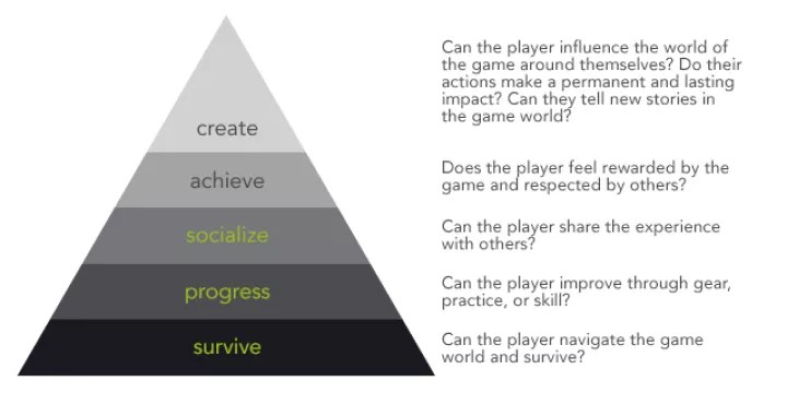 Pattern Pyramid