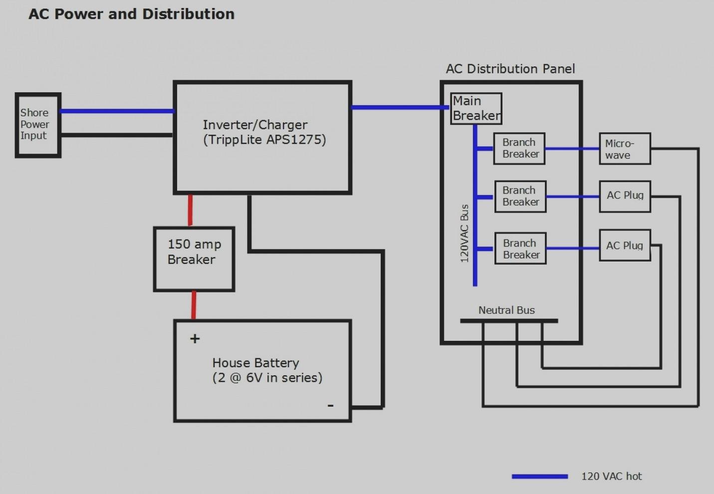 Rv Inverter Wiring System