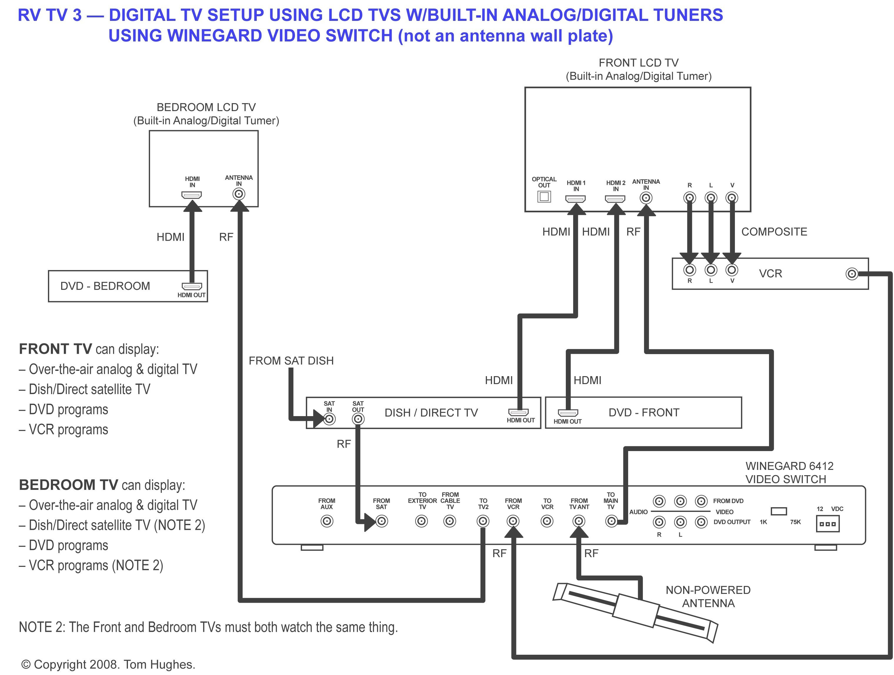 Dish Network 1000 Wiring Diagram