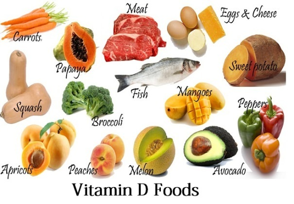 Food Sources High In Vitamin D