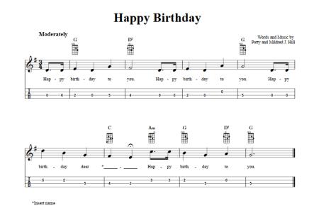 happy birthday ukulele picking » Path Decorations Pictures   Full ...