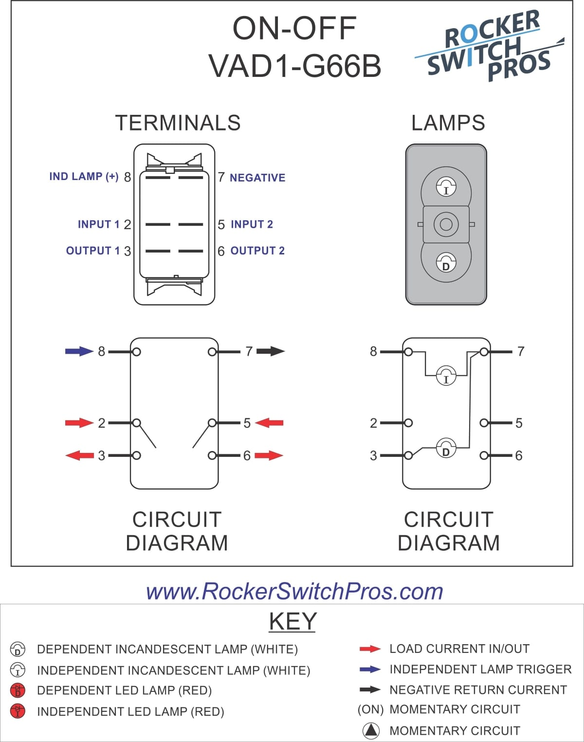 Single Pole Double Throw Switch Schematic Wiring Diagram