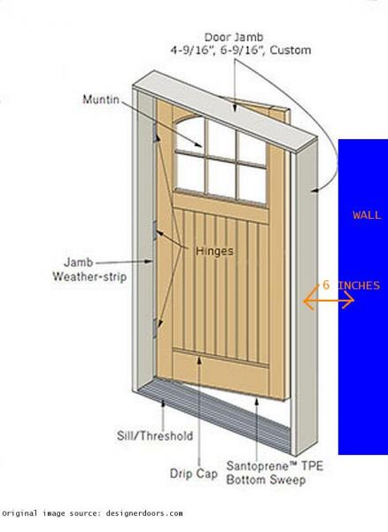 Le Meilleur Large Gap Between New Door Frame And Wall On Exterior Door Ce Mois Ci