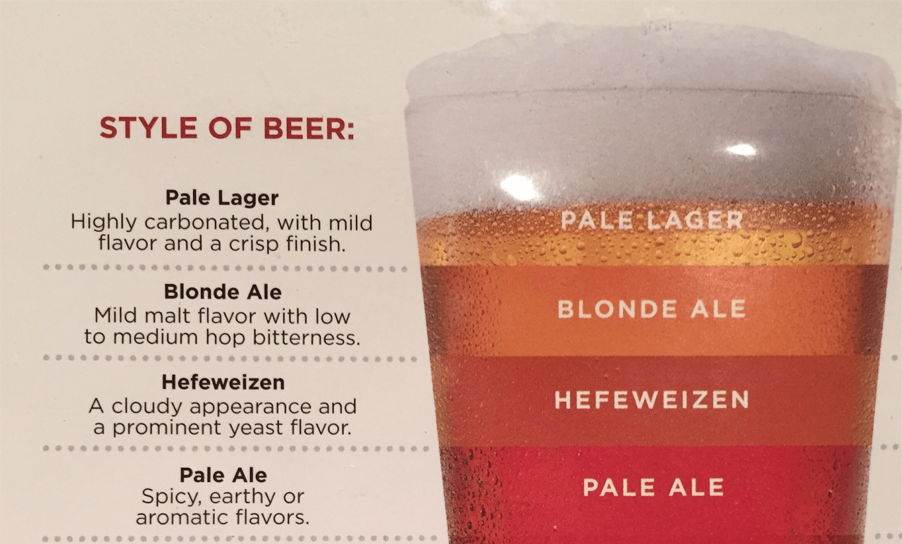 Le Meilleur American Infographic Beer Style Ce Mois Ci