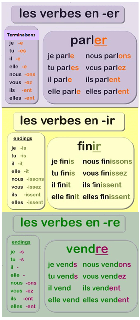 Le Meilleur Learn French Online With Rocket French French Language Ce Mois Ci