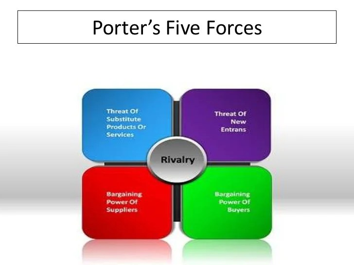 Le Meilleur Porters Five Force Analysis For Telecom Industry Ce Mois Ci