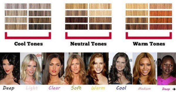 The Best Can You Mix Two Different Hair Dye Colors To Create Your Own Style Pictures