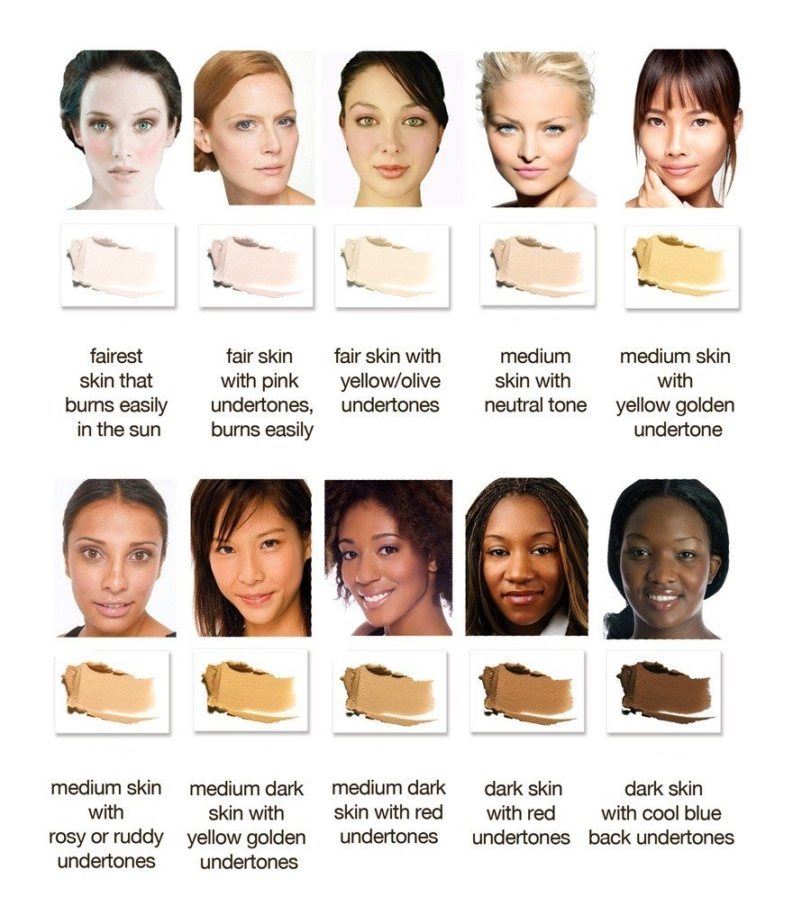 The Best How To Decipher Your Undertone Skin Tone And Skin Type Pictures