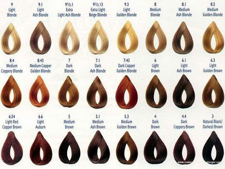 The Best Best 25 Wella Hair Color Chart Ideas On Pinterest Color Pictures
