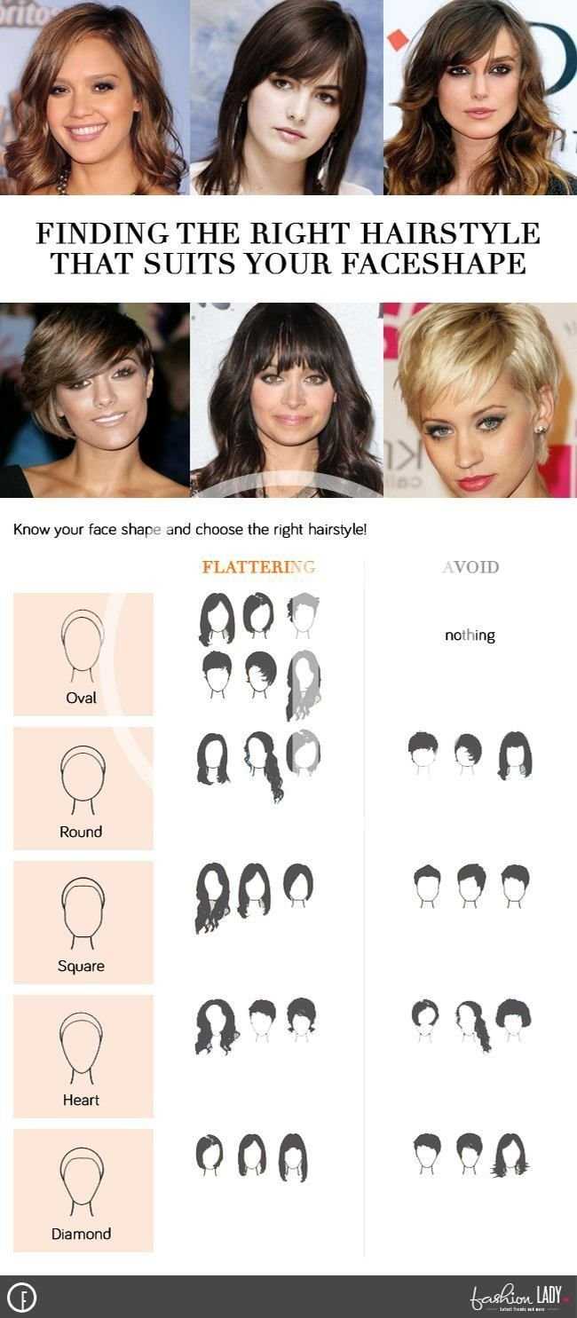 The Best How To Find A Good Hairstyle For Your Face Shape Hair Pictures