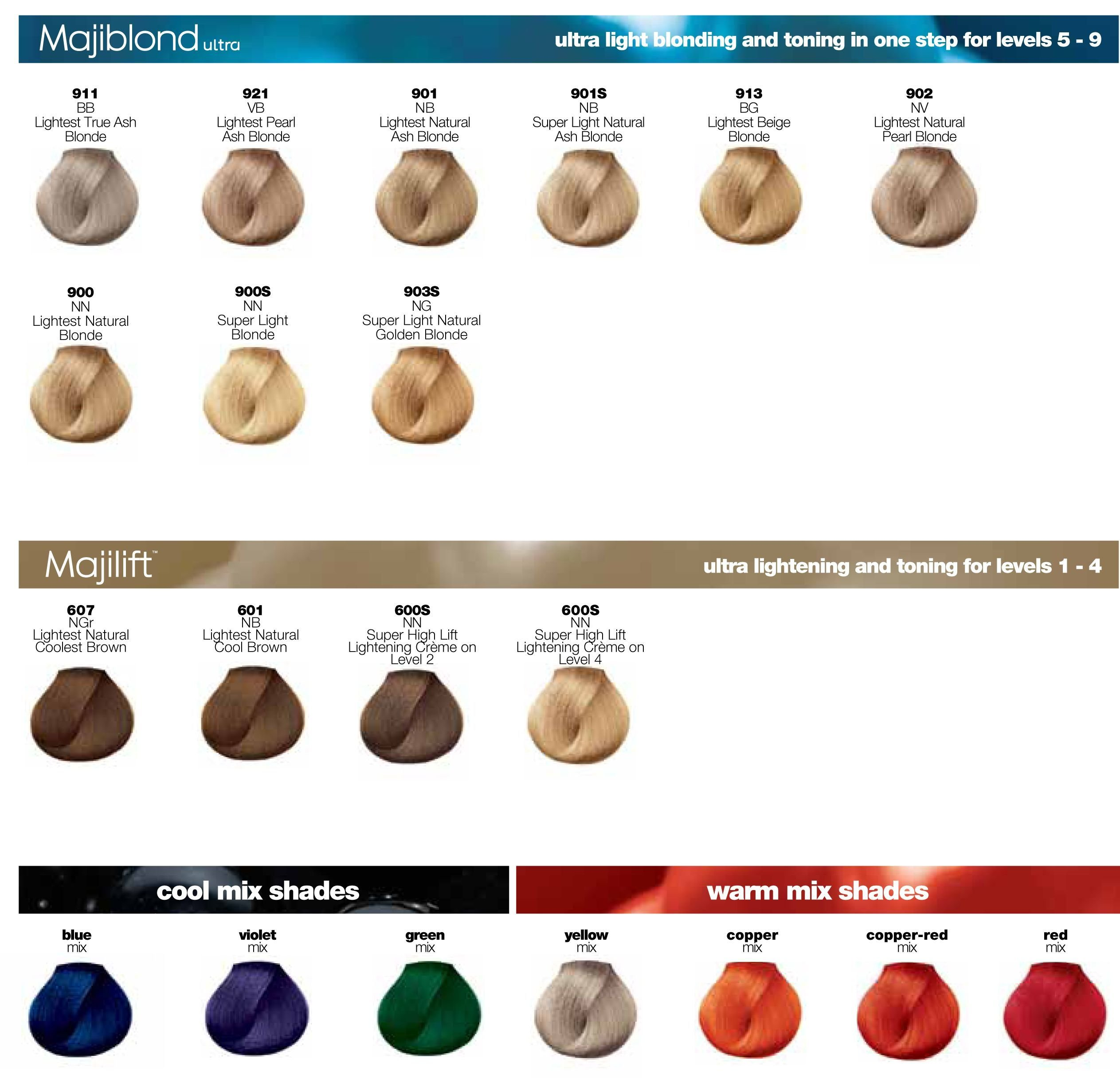The Best L Oreal Majirel Color Chart Hair Ideas For Cut Color Pictures