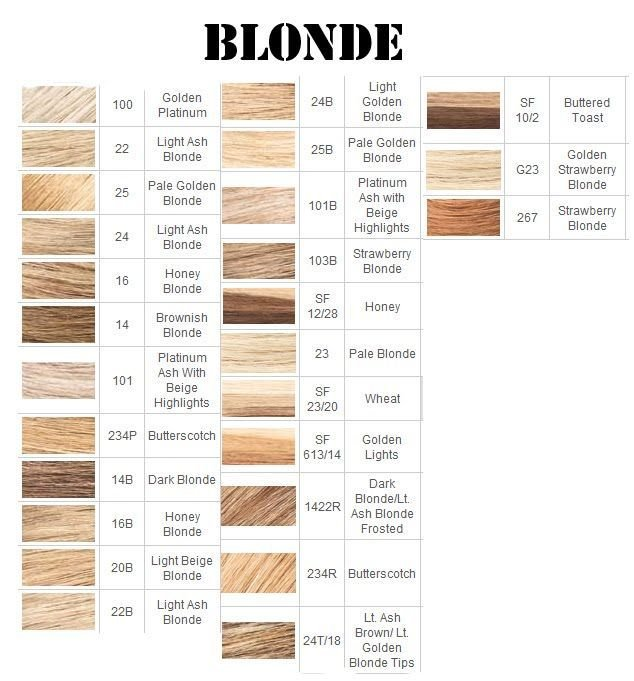The Best Blonde Hair Color Chart Full Hair Color Charts For Pictures