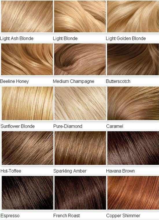 The Best 2015 Blonde Color Shades For Hair Cute Hair Dyed Pictures