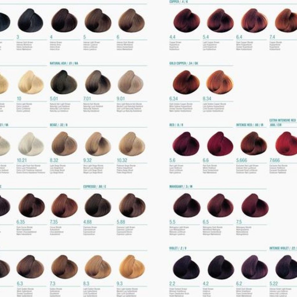 The Best Aveda Hair Color Chart Online Hair 2018 In 2019 Aveda Pictures