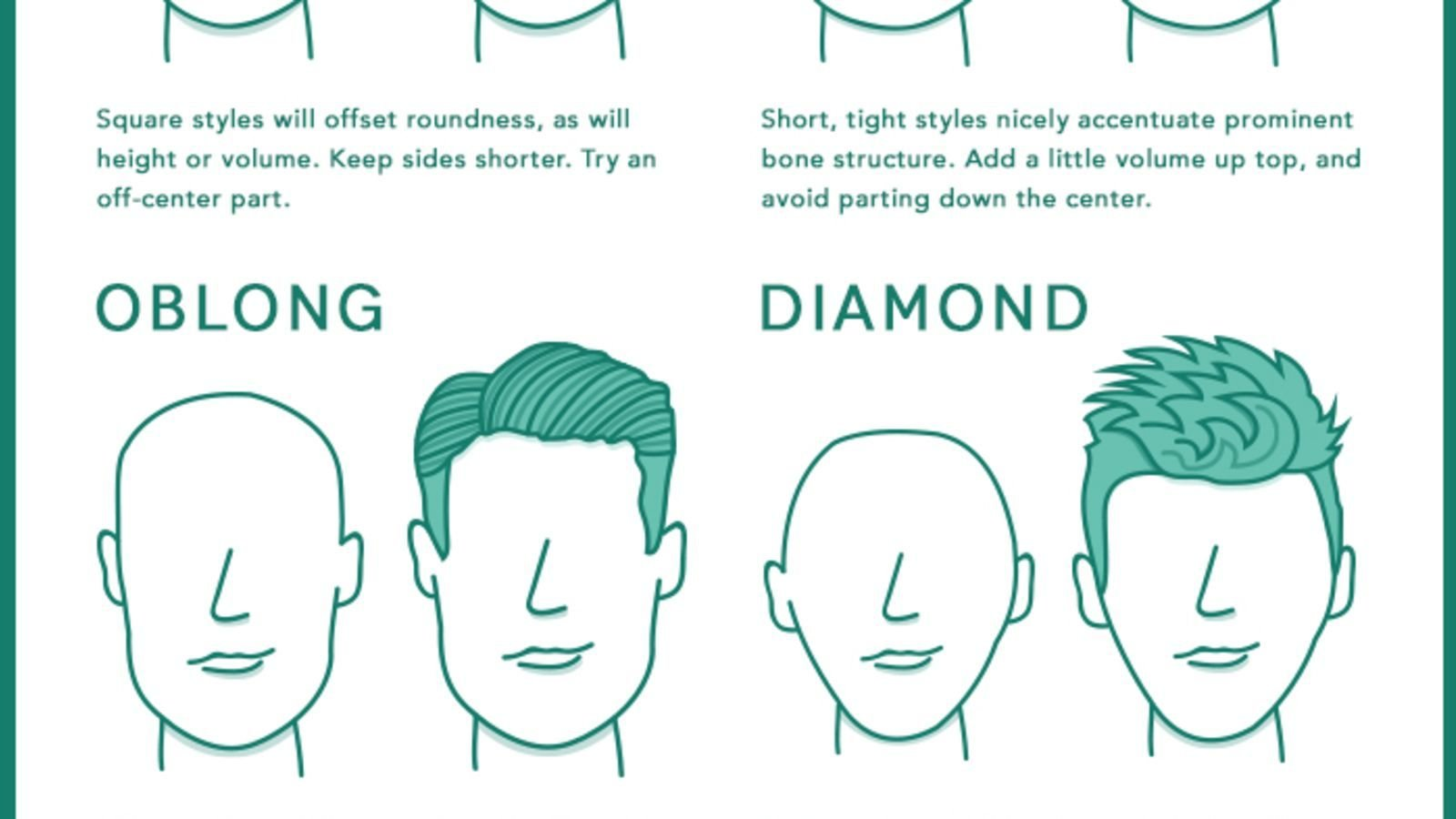 The Best Pick The Best Men S Hairstyle For Your Face With This Chart Pictures