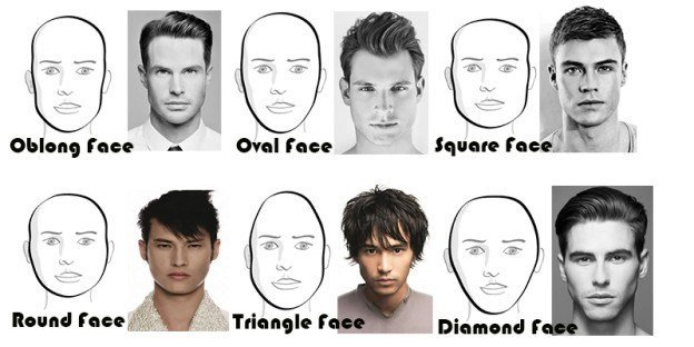 The Best How To Choose The Right Men S Haircut Gentlehair Com Pictures