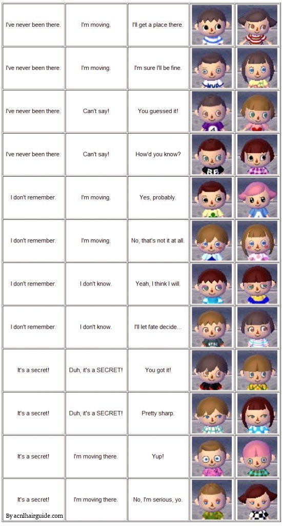 The Best Acnl Hair Color Guide Animal Crossing New Leaf Guide Pictures