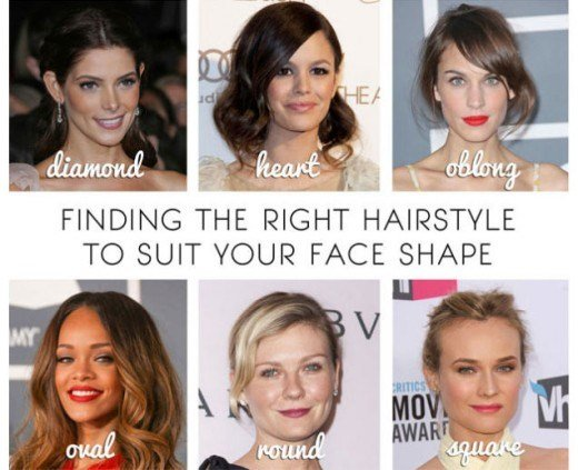 The Best Finding The Right Hairstyle To Suit Your Face Shape Hubpages Pictures