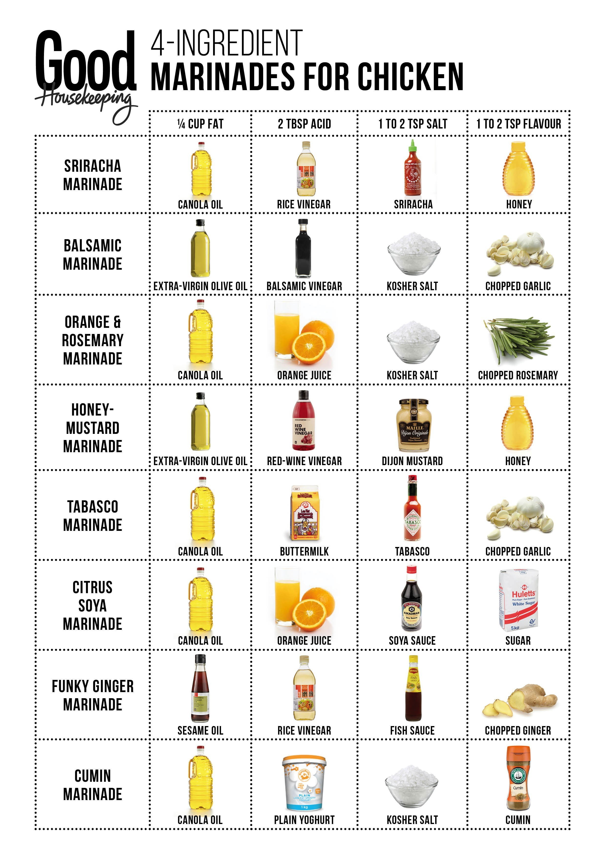 The Best Four Ingredient Chicken Marinades Good Housekeeping Pictures