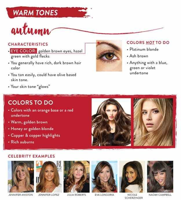 The Best Hair Color Chart Guide To The Best Color For Your Skintone Pictures