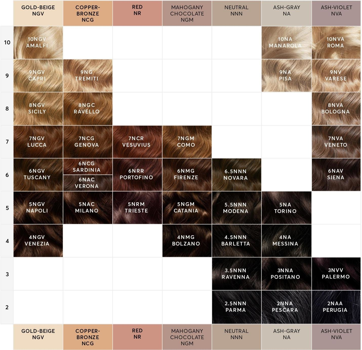 The Best A Hair Color Chart To Get Glamorous Results At Home Madison Reed Pictures