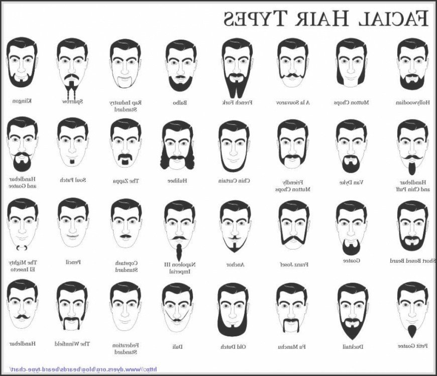 The Best Hairstyle For Men Names Bentalasalon Com Pictures
