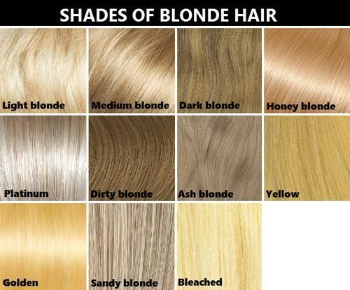 The Best Hair Color Reference Chart It's Not Perfect But From Pictures