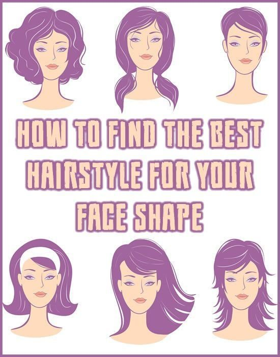 The Best How To Find The Best Hairstyle For Your Face Shape Best Pictures