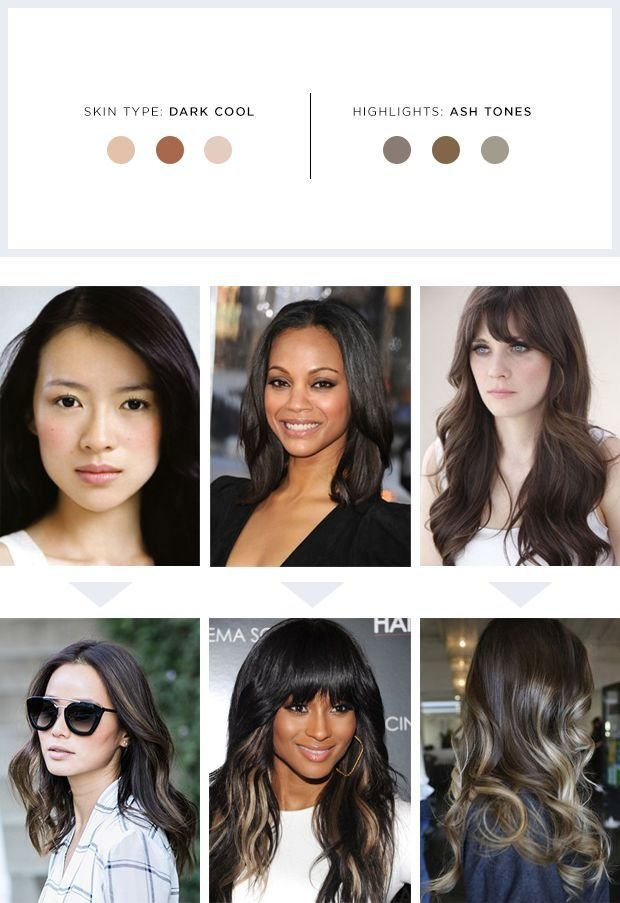 The Best Highlights For Your Hair And Skin Tone Jewel Pictures