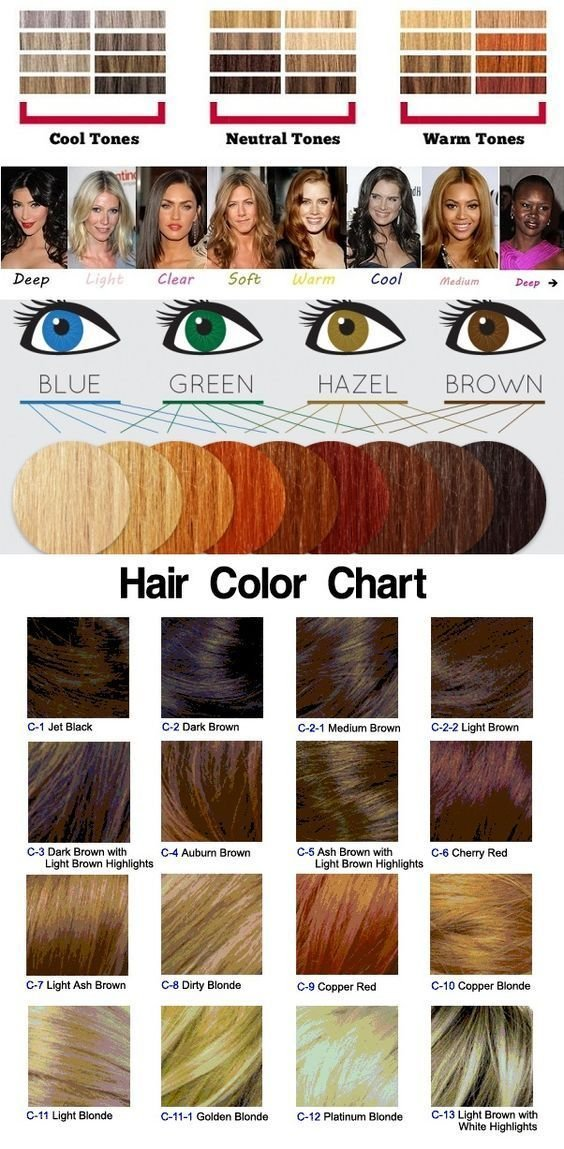 The Best How To Choose The Right Hair Color Colors Eyes And Hair Pictures
