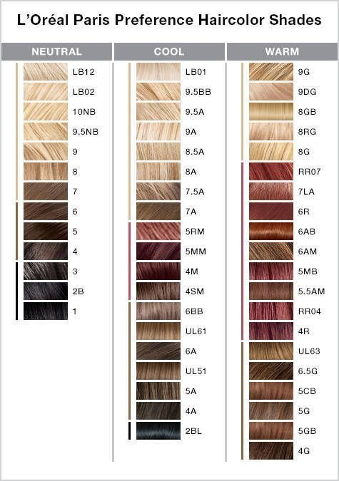 The Best Best 25 Loreal Preference Hair Color Ideas On Pinterest Pictures