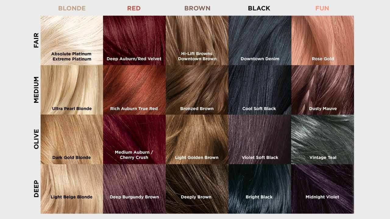 The Best Our L Oréal Paris Féria Hair Color Chart L Oréal Paris Pictures