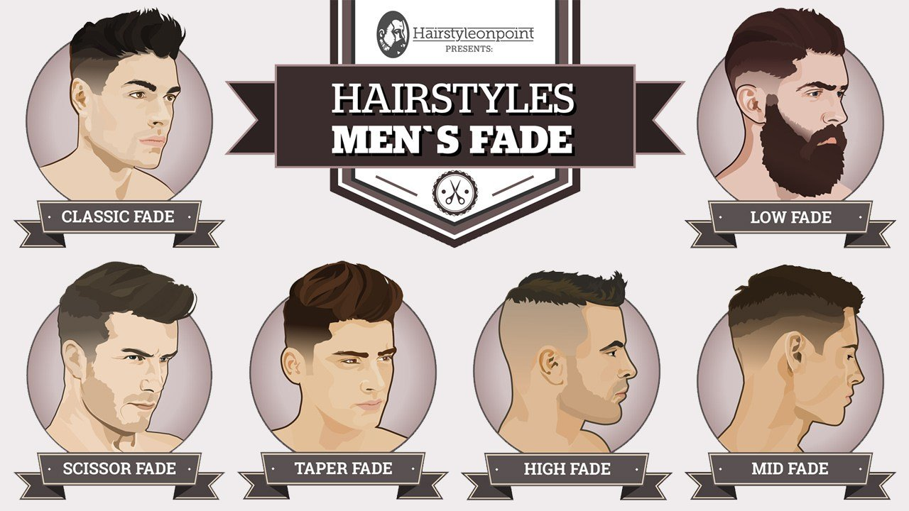 The Best Men S Hairstyles A Simple Guide To Popular And Modern Fades Pictures