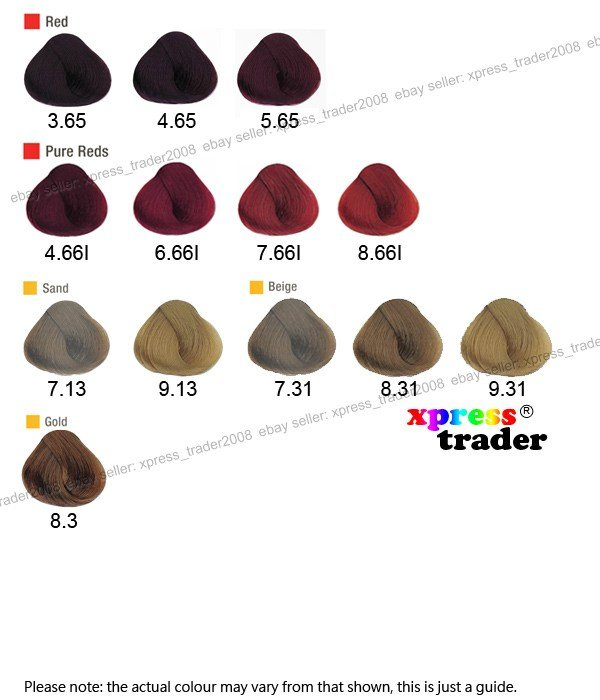 The Best Alfaparf Milano Evolution Of The Color Permanent Hair Dye Pictures