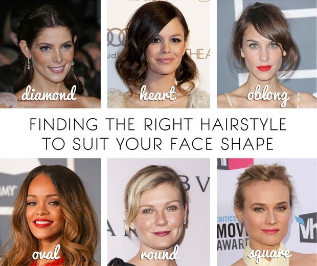 The Best Beautysouthafrica How To Find The Right Hairstyle For Pictures