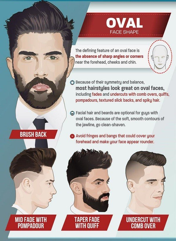 The Best Infographic The Ultimate Guide To The Best Haircuts For Pictures