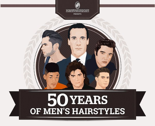 The Best Infographic The Evolution Of Popular Men's Hairstyle Pictures