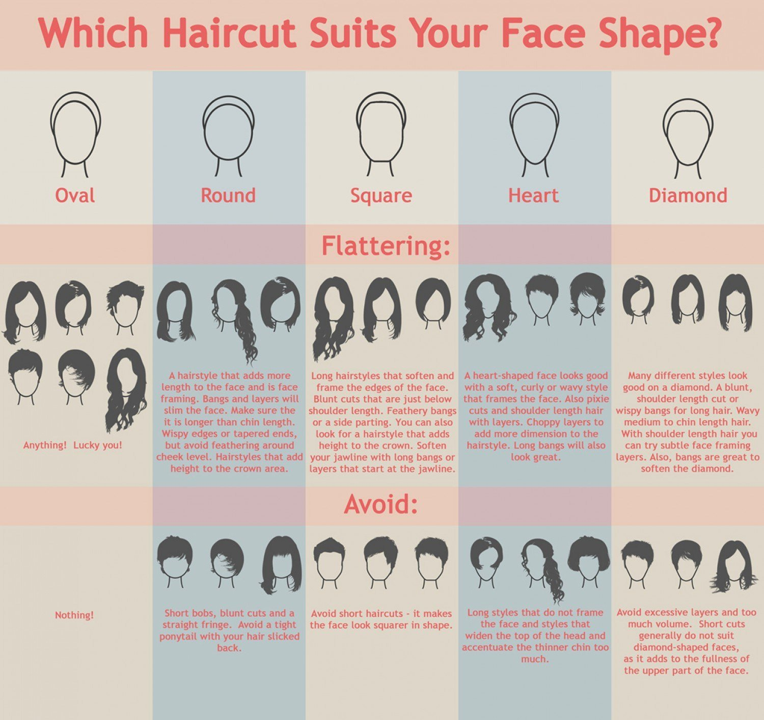 The Best Find The Best Women S Hairstyle For Your Face Shape Pictures