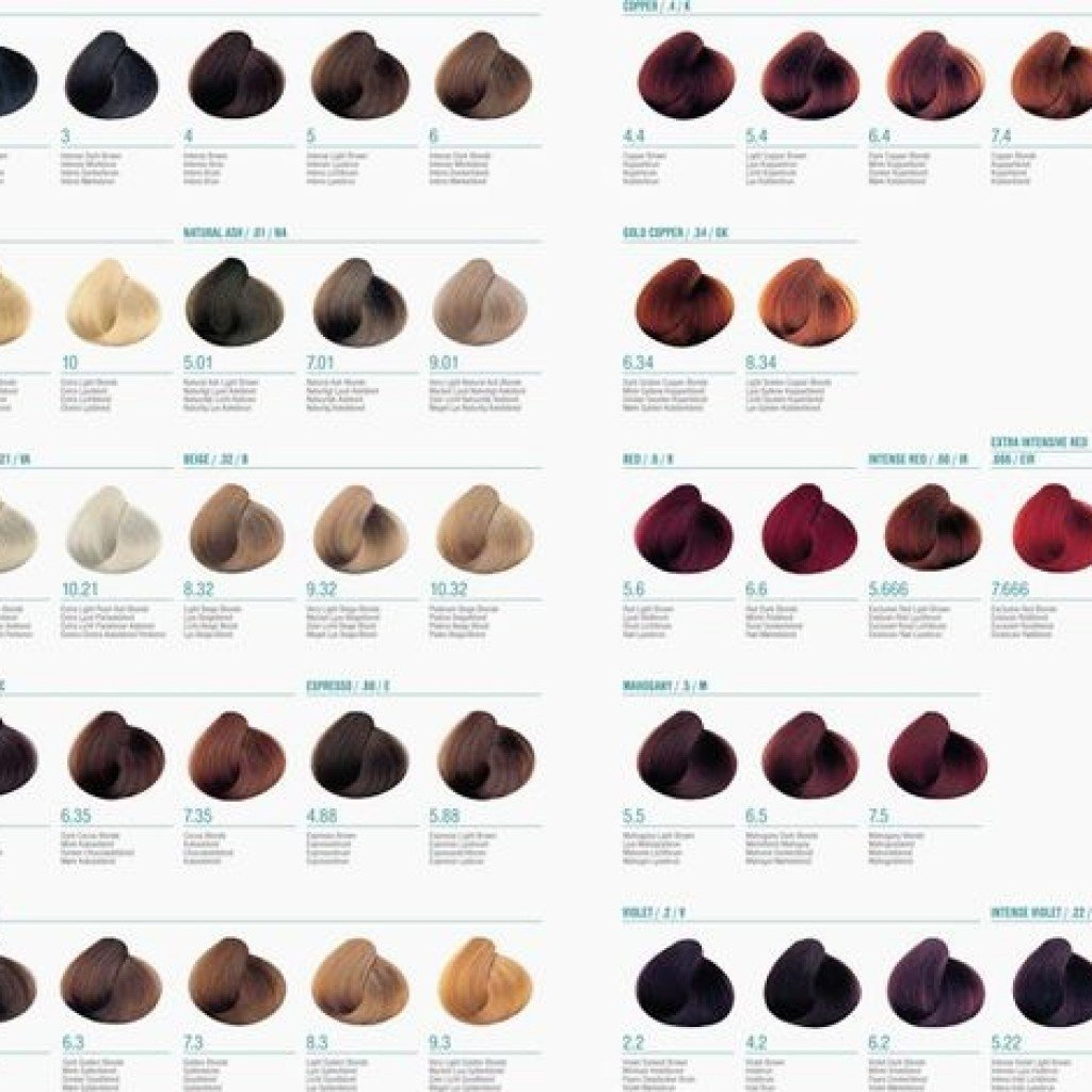 The Best Aveda Color Chart World Of Printables Pictures