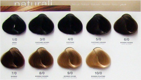The Best Platinum Permanent Hair Color Chart Bellamoi Alter Ego Pictures