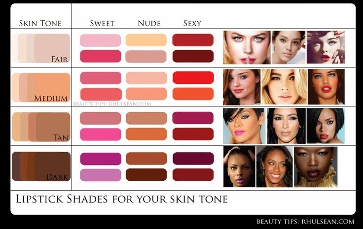 The Best Maquilla Tus Labios Design Your Life By Abiqui Pictures