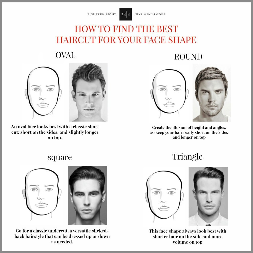 The Best What Is The Best Haircut For My Face Shape 18 8 La Jolla Pictures