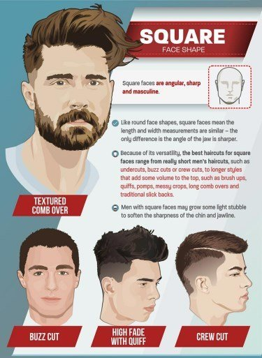 The Best Haircut For Your Boyfriend Curious And Confused Me Pictures