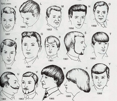 The Best 5 Tips On How To Find The Right Hairstyle Kinowear Pictures