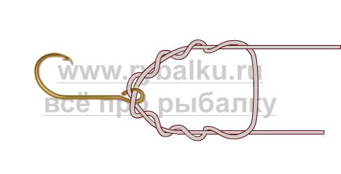 Балық аулау Түйіндер - мысықтың табанының ілгекті қалай байланыстыруға болады 3