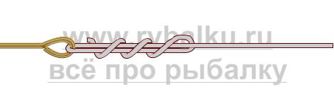 釣りノード - フックピットツェンの写真2を綴じる方法