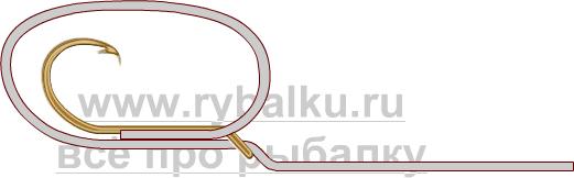 Балық аулау Түйіндер - HOLK SNOOD 1 суретін қалай байланыстыруға болады