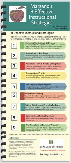S Nine Instructional Strategies Marzano
