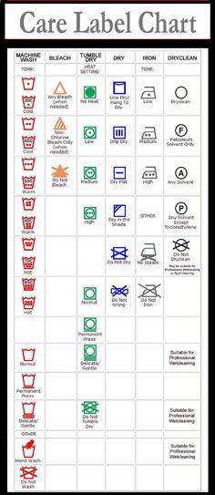 Clothing Laundering Symbols Chart