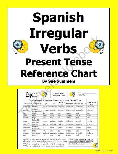 Spanish Verb Translation Chart